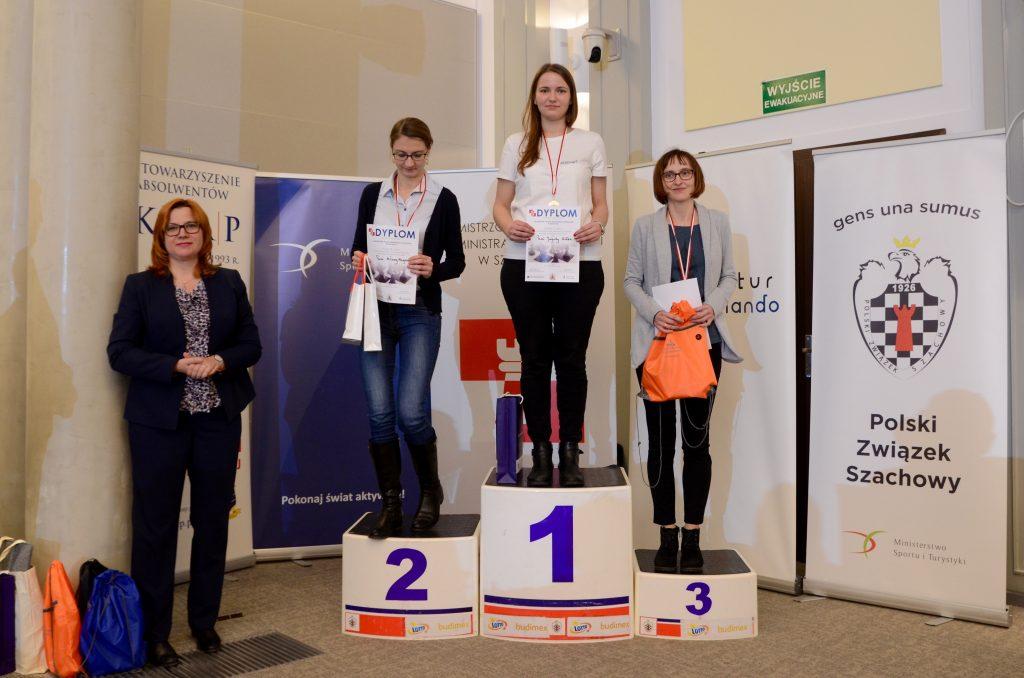 mpap-blitz-podium-kobiet